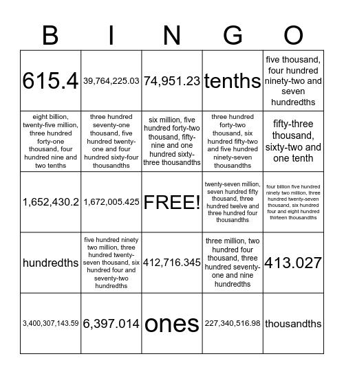 Decimal Duel Bingo Card