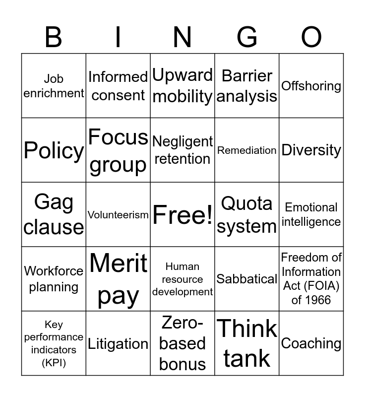Human Resources Terminology Bingo Card