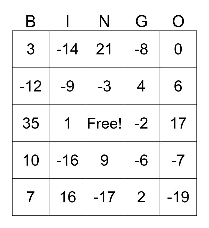 Solving Equations Bingo Card