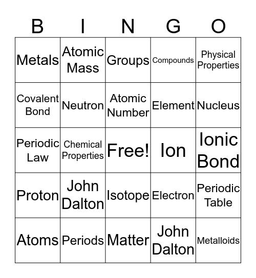 Unit 3: The Periodic Table Bingo Card
