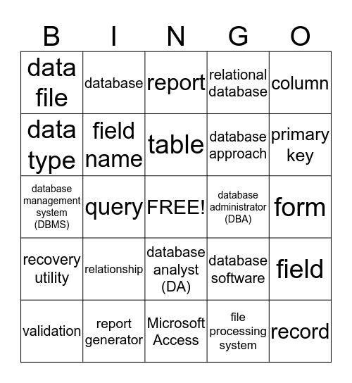 Database Bingo Card