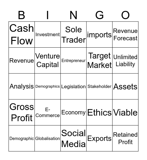 Business Theme 1 Key Terms Bingo Card