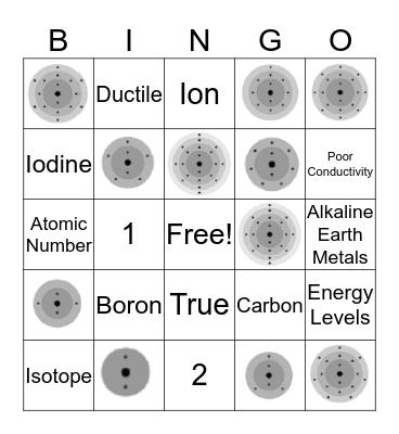 Chemistry Bingo 2 Bingo Card