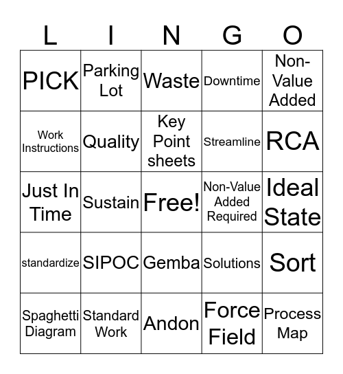 Lean Bingo Card