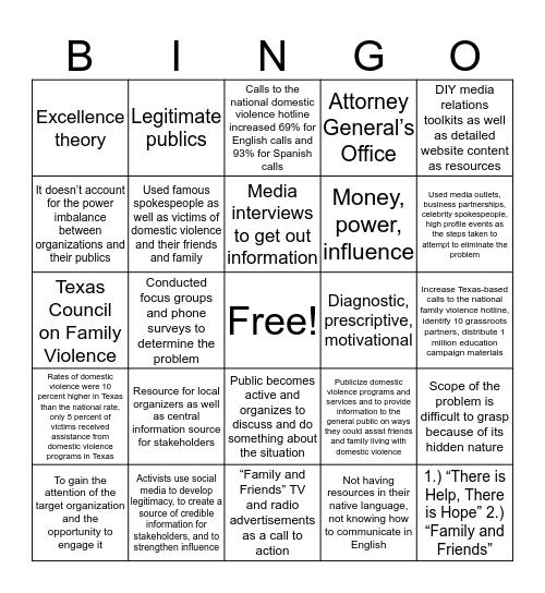 Chapter 6 Bingo! Bingo Card