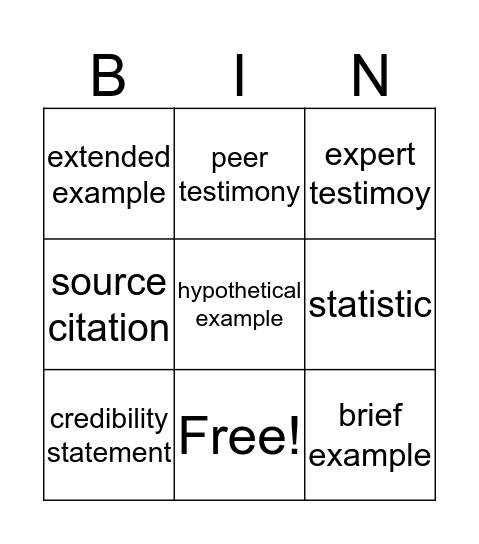 Informative speech bingo Card