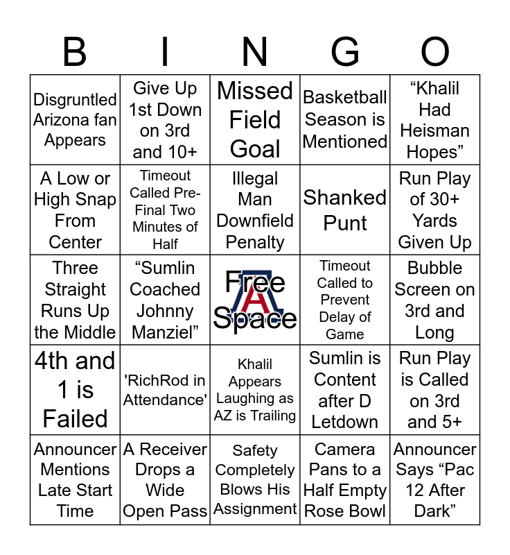 Arizona Football Bingo Card