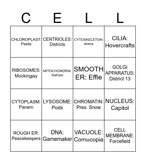 CELL GAMES  Bingo Card