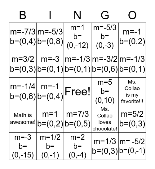 Finding slope and y-int from Equation  Bingo Card