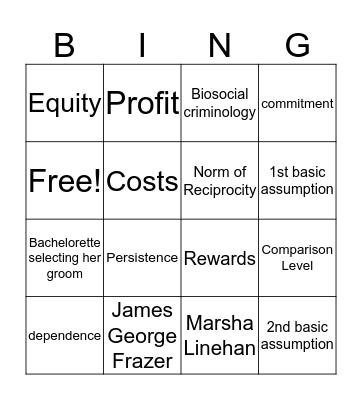Social Exchange Theory Bingo Card