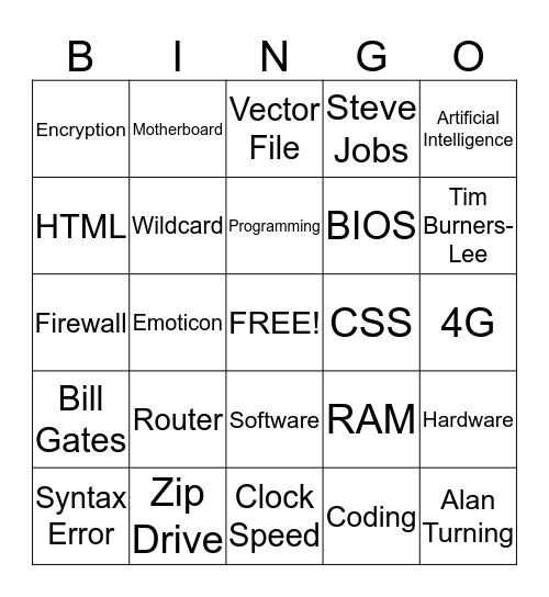 Learn the Lingo Bingo Card