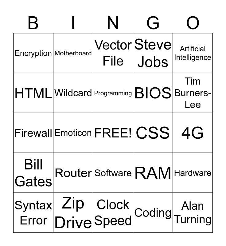 Learn the Lingo Bingo Card