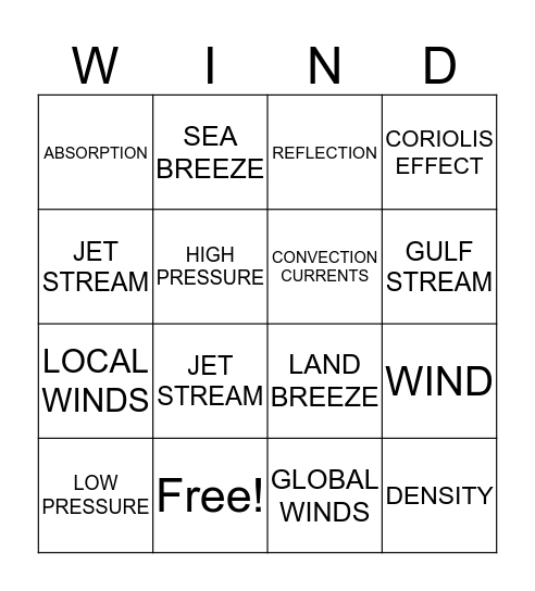 WINDS and CURRENTS Bingo Card