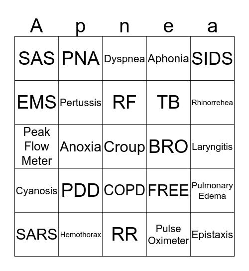 Medical Documentation/ Emergency Procedures Bingo Card