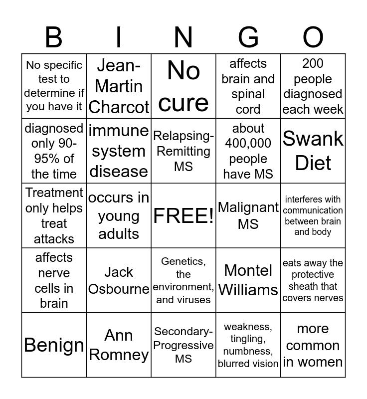 Mulitiple Sclerosis Bingo Card