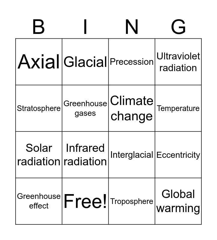 Changing Climate Bingo Card