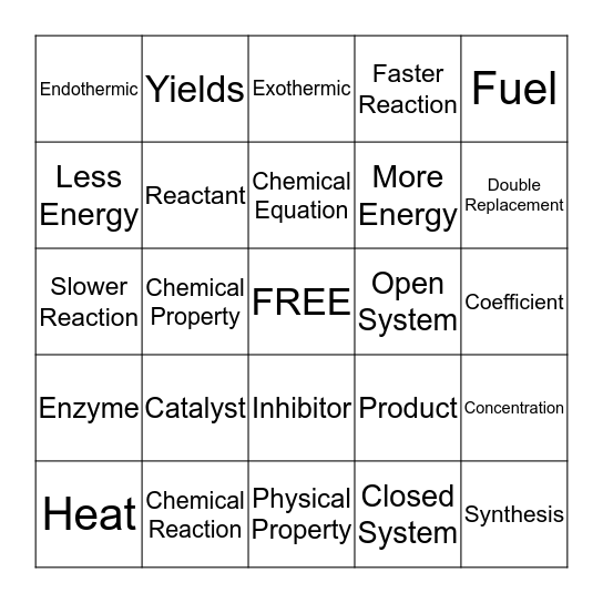 Chemical Reactions Bingo Card