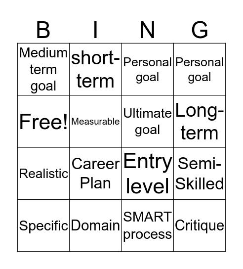 Vocabulary 3.01 Bingo Card