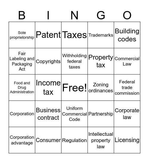 Business Management  Bingo Card