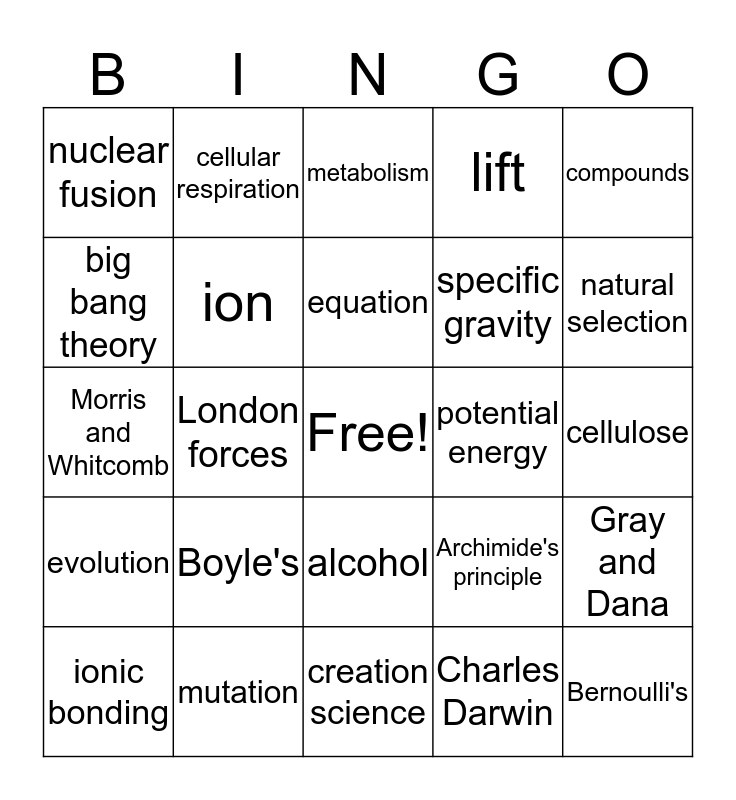 Mid Term Review Bingo Card