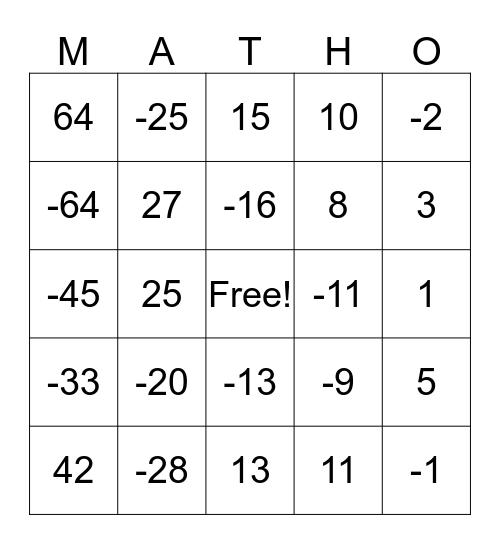 Integer Review Game Bingo Card