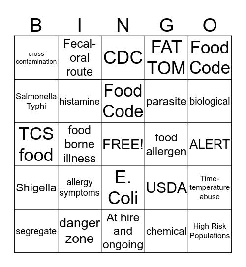 SS Chapters 1/2  Bingo Card