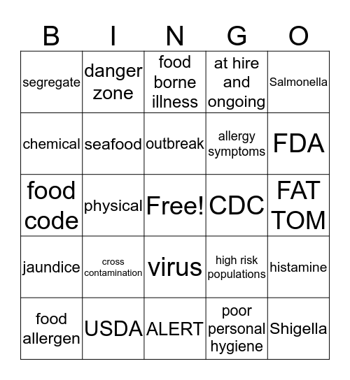 ServSafe Ch 1/2 Bingo Card
