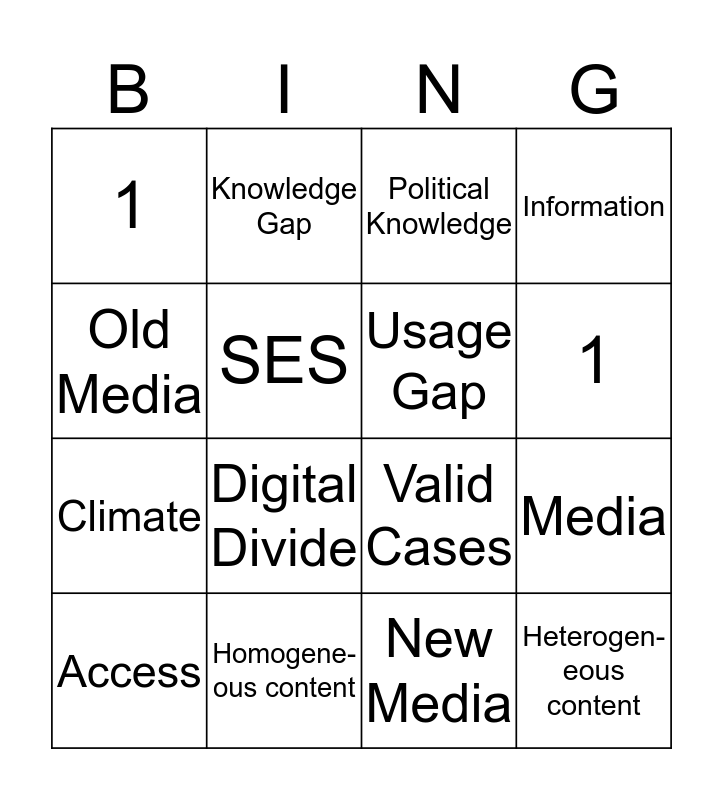 The Digital Divide Bingo Card