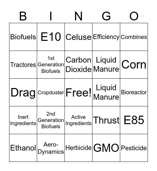 Eco-friendly fuels Bingo Card
