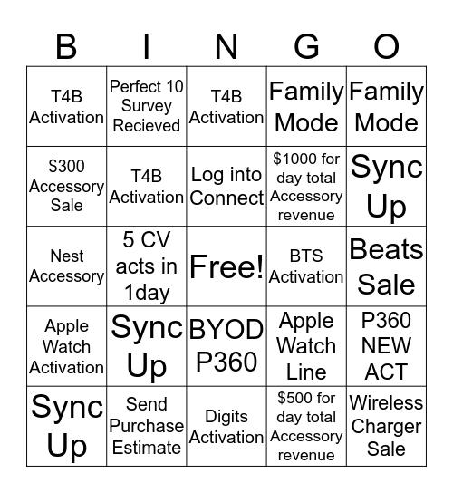 Seattle Metro Weekend Madness  Bingo Card