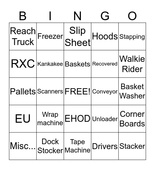 PLC Bingo Card