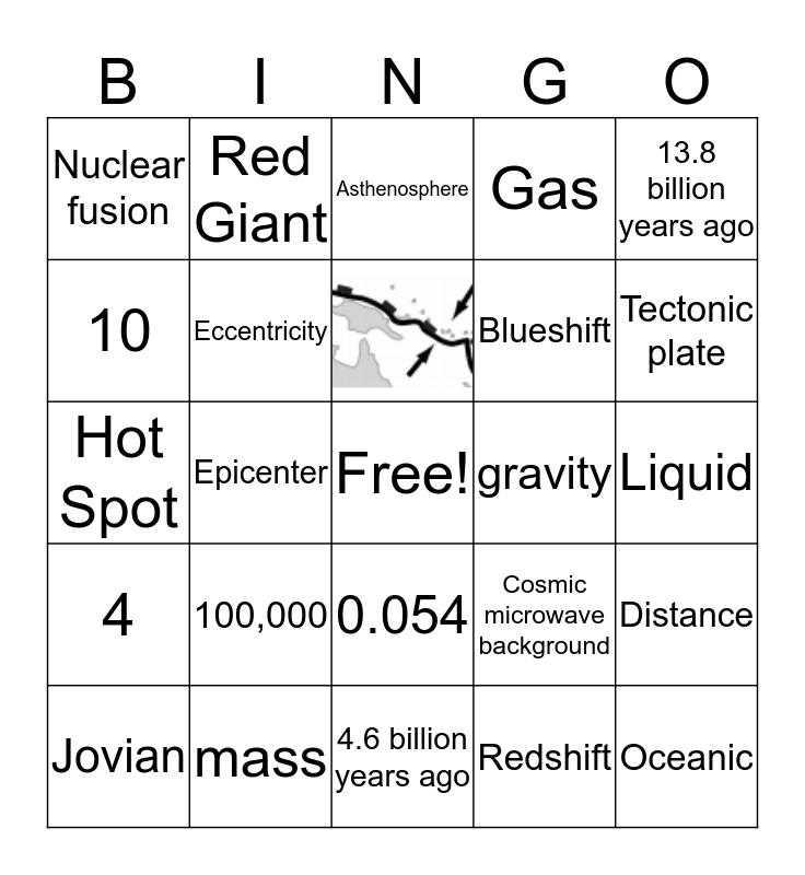 Earth Science Final Review Bingo Card