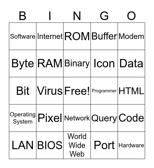 Computers Bingo Card