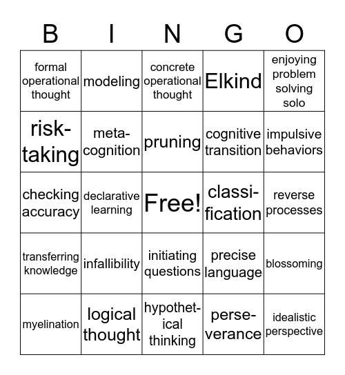 Cognitive Development in Young Adolescence Bingo Card