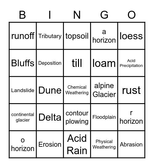 Weathering, Erosion, & Deposition Bingo Card