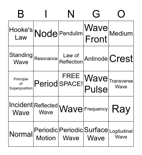 Physics Bingo Card