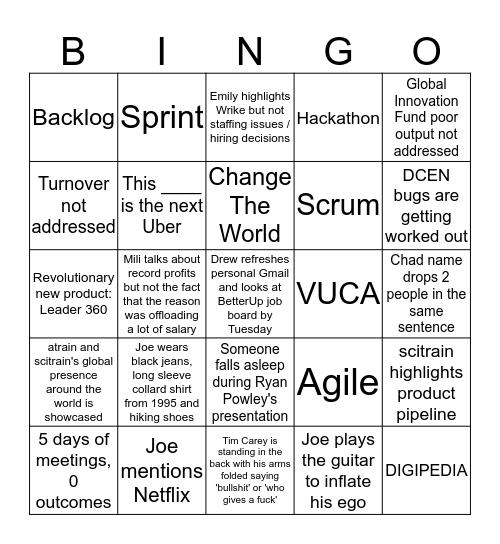 GIS Bingo 2019!!! Bingo Card
