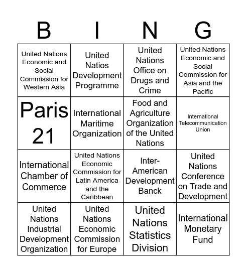 International Organizations Bingo Card