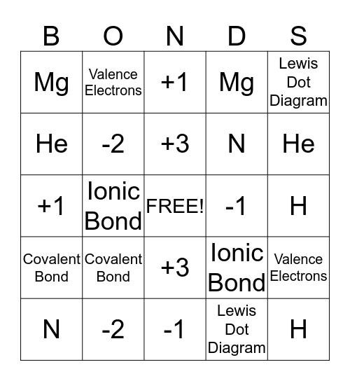 Bonding Bingo Card