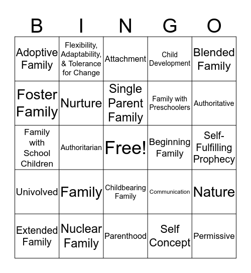 Family Forms & Strengthening Families Bingo Card