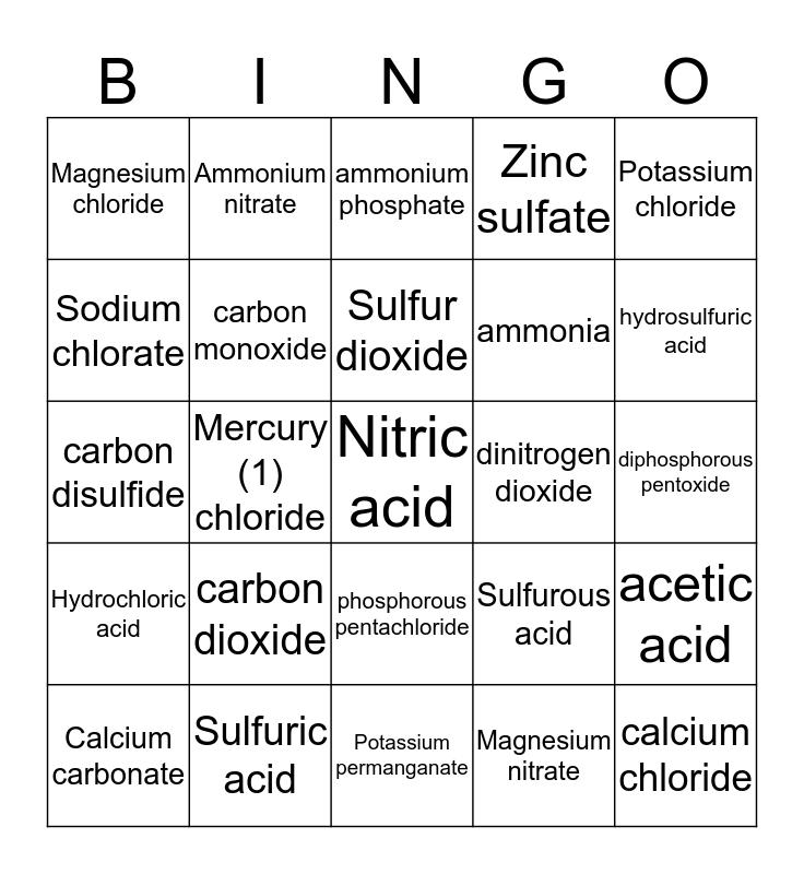 Compound chemistry bingo Card
