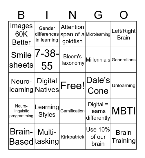 Myths, Misconceptions, & Superstitions Bingo Card