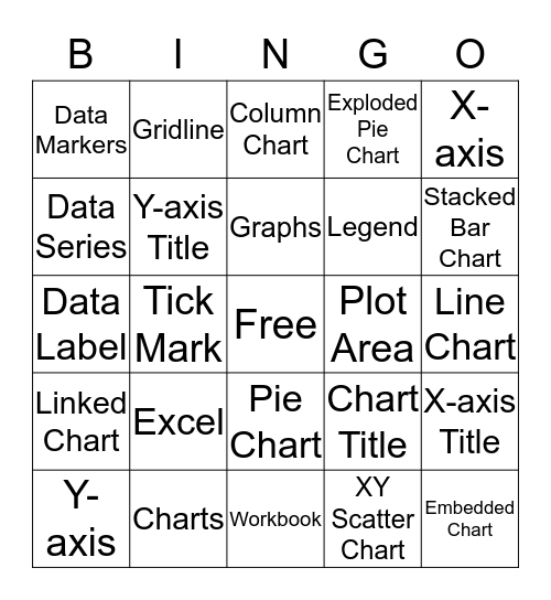 Spreadsheet Charts and Graphs Bingo Card