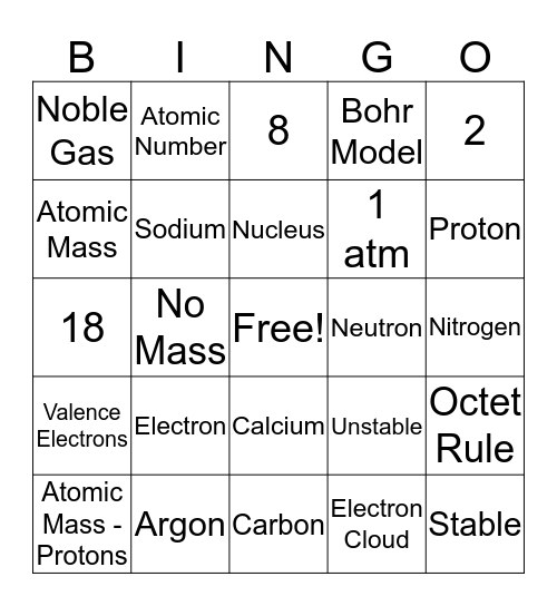 <3 Atomic Structure Bingo <3 Bingo Card