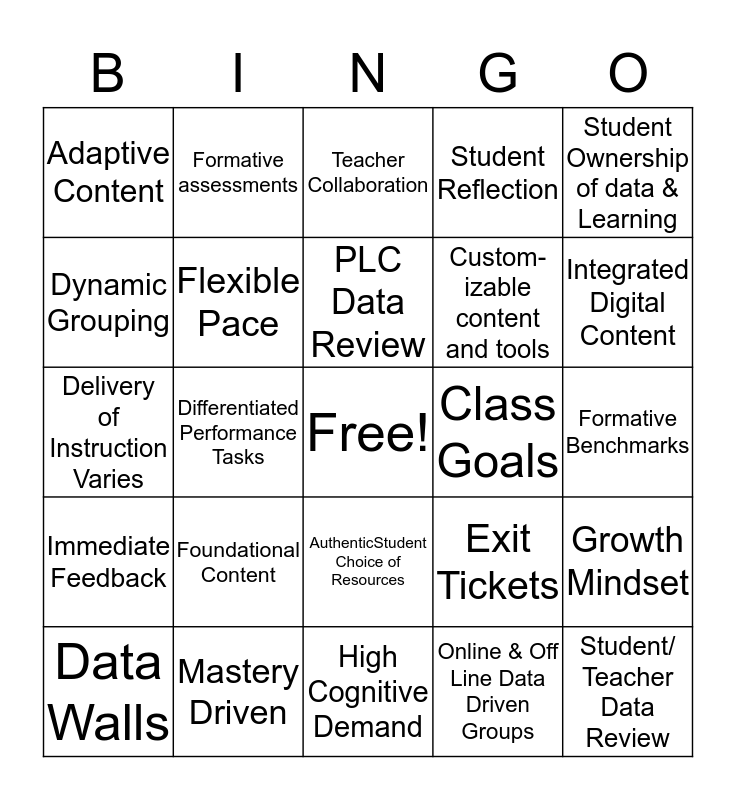 Core Four Elements of Personalized Learning Bingo Card