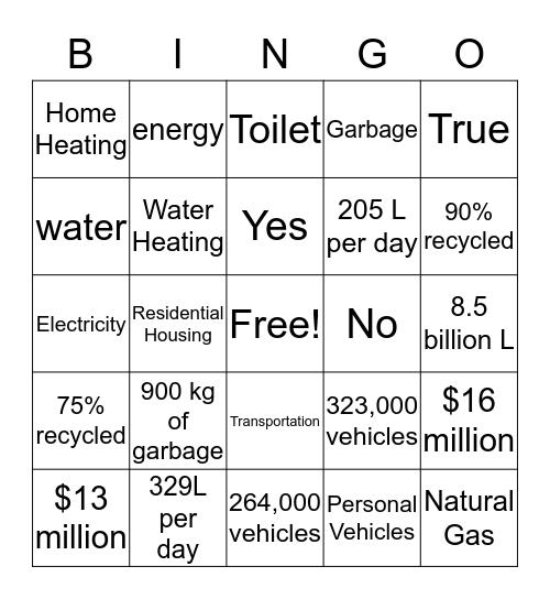 CityGreen Bingo Card