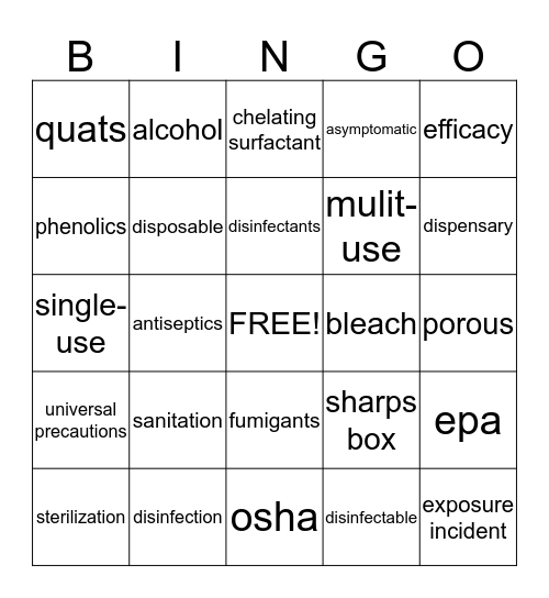 Ch 5 Principles of Prevention Bingo Card