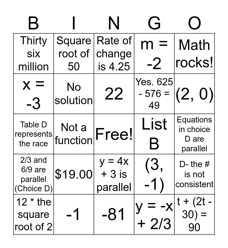 Math Review Bingo Card