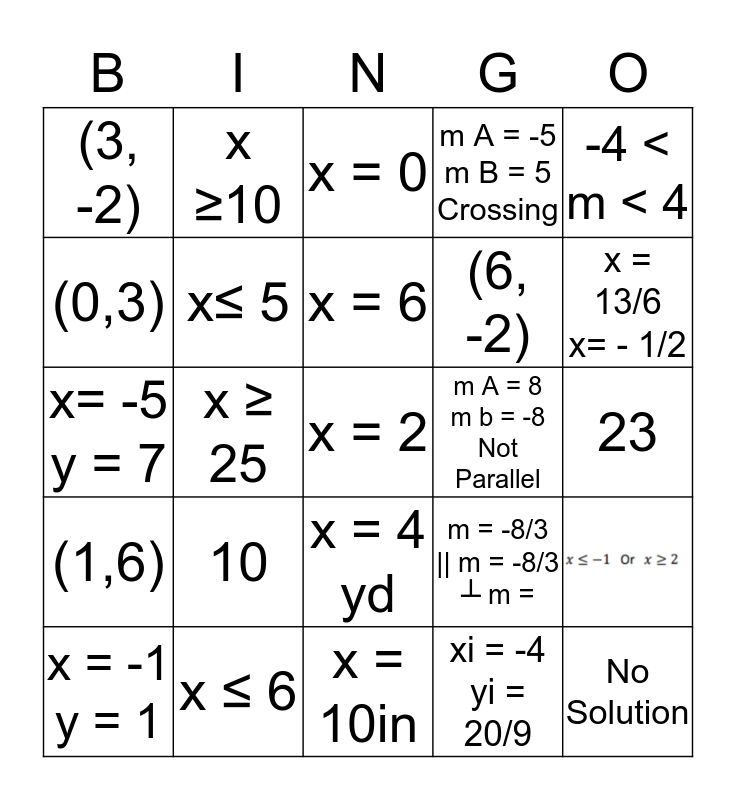 Q3 REVIEW: Linear, Inequalities, Systems of Eq Bingo Card