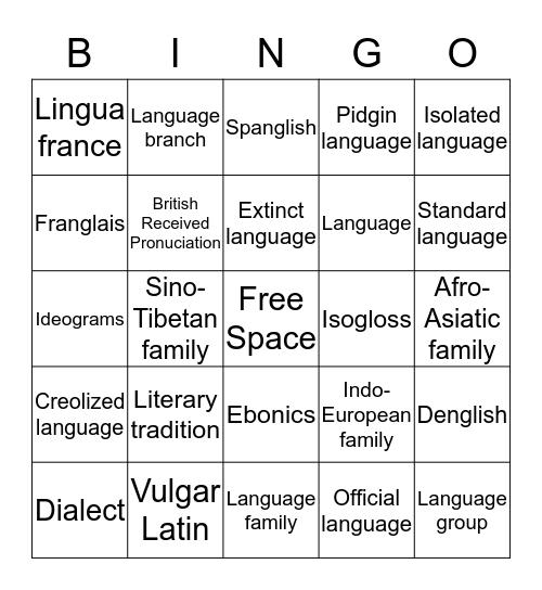 Chapter 5 Language  Bingo Card